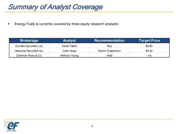 Summary of Analyst Coverage