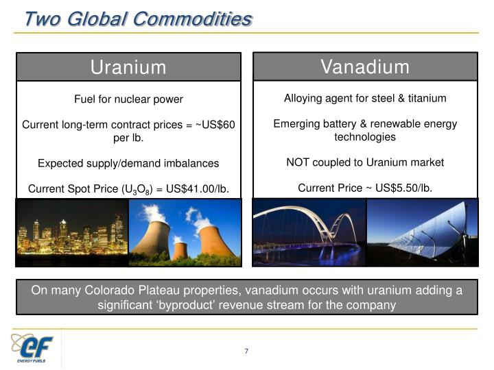 Two Global Commodities