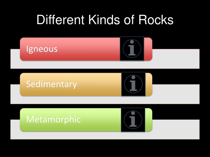 Different k inds of rocks