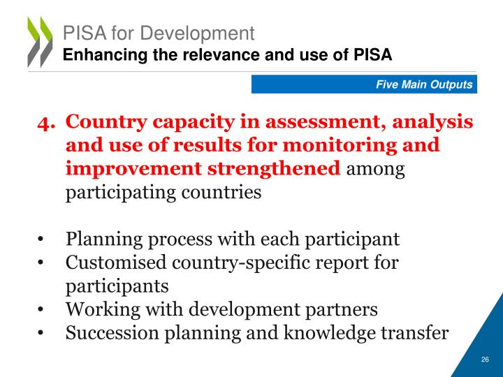 PISA for Development
