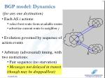 bgp model dynamics