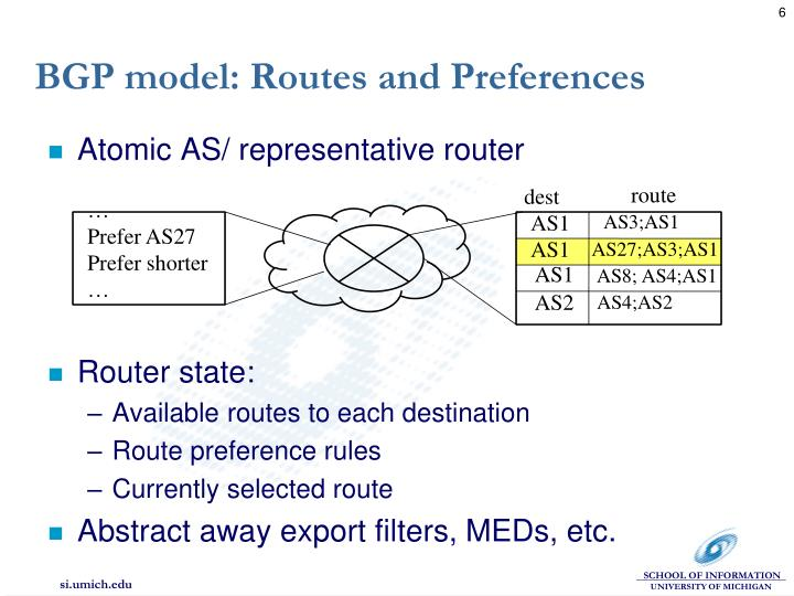 BGP model: Routes and Preferences