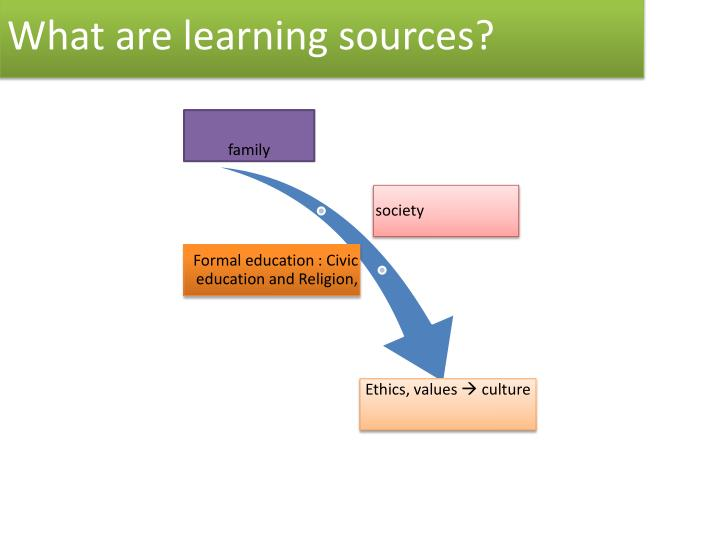 What are learning sources?