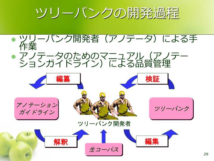 ツリーバンクの開発過程