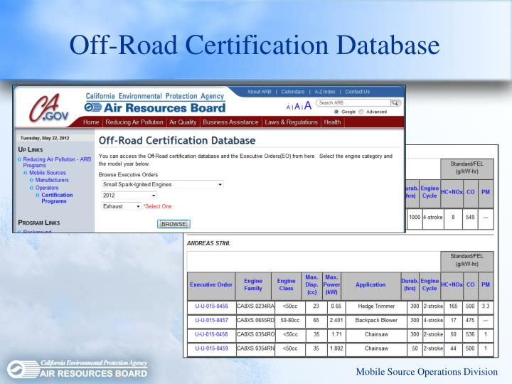 Off-Road Certification Database