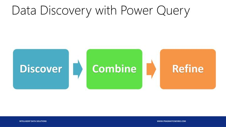 Data Discovery with Power Query