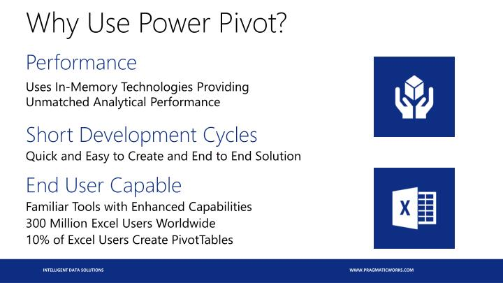 Why Use Power Pivot?