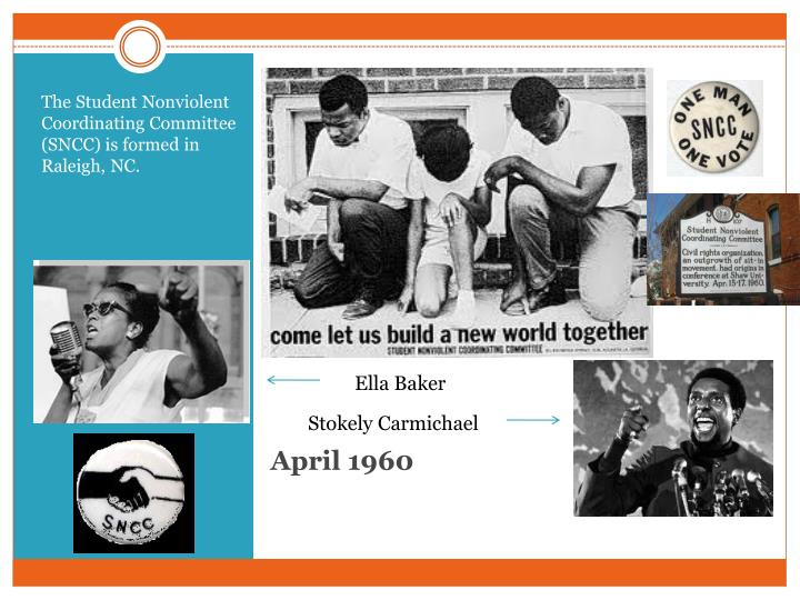 The Student Nonviolent Coordinating Committee (SNCC) is formed in Raleigh, NC.