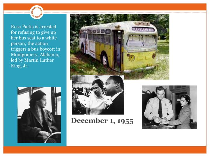 Rosa Parks is arrested for refusing to give up her bus seat to a white person; the action triggers a bus boycott in Montgomery, Alabama, led by Martin Luther King, Jr.