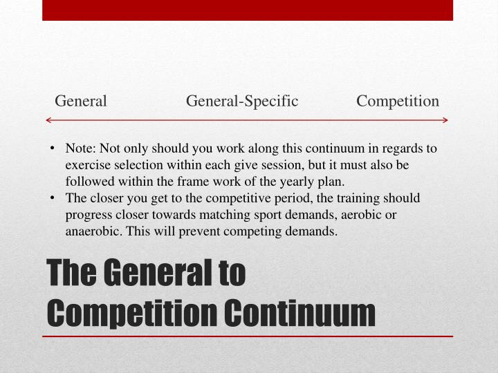 General                   General-Specific              Competition