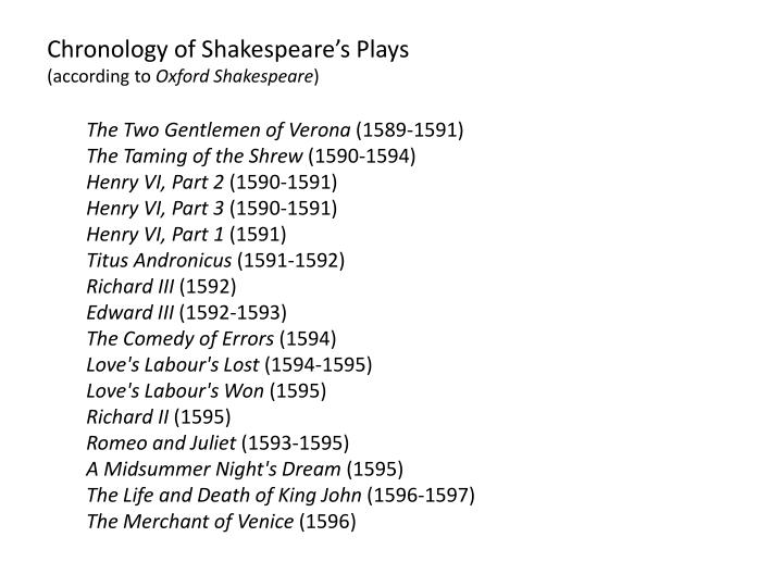 Chronology of Shakespeare's Plays