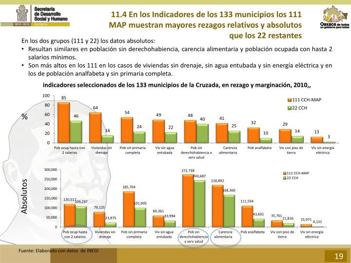 11.4 En los Indicadores de los 133 municipios los 111 MAP muestran mayores rezagos relativos y absolutos que los 22 restantes
