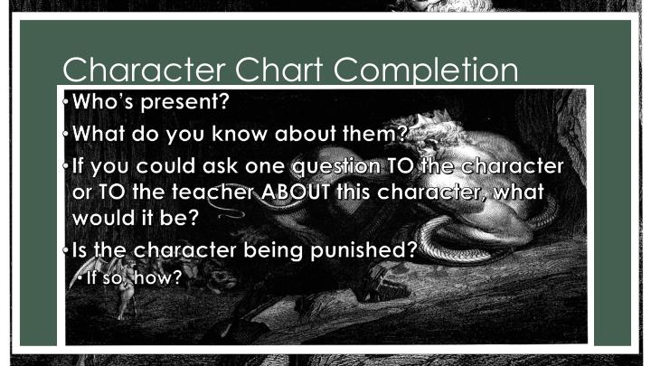 Character Chart Completion