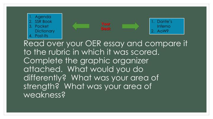 Read over your OER essay and compare it to the rubric in which it was scored.  Complete the graphic organizer attached.  What would you do differently?  What was your area of strength?  What was your area of weakness?