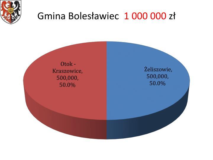 Gmina Bolesławiec