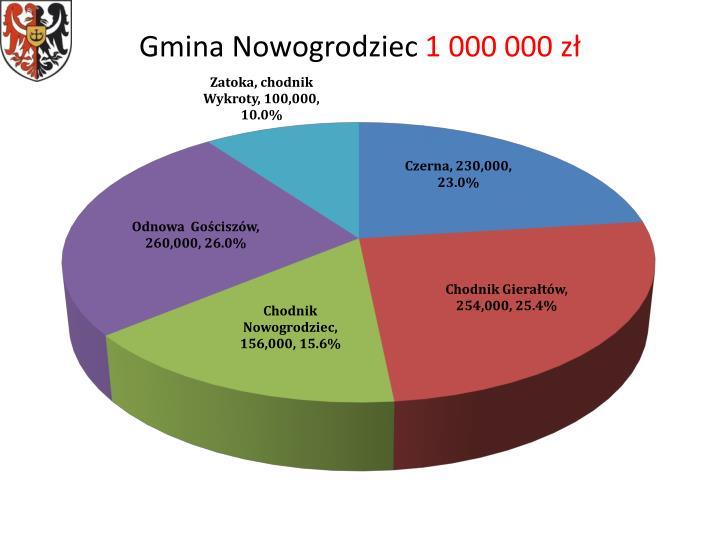Gmina Nowogrodziec