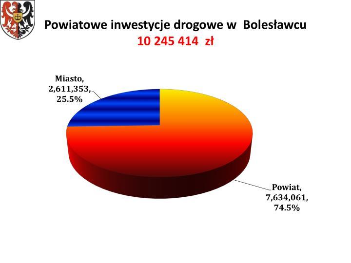 Powiatowe inwestycje drogowe w  Bolesławcu