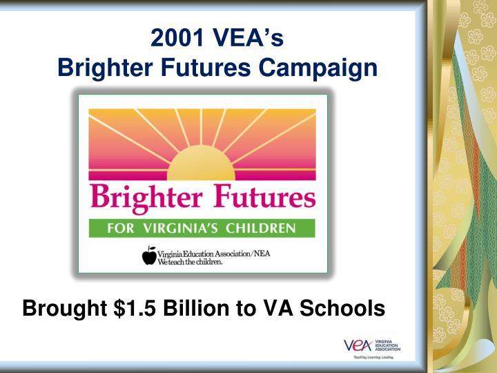2001 VEA's