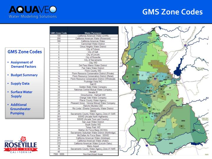 GMS Zone Codes