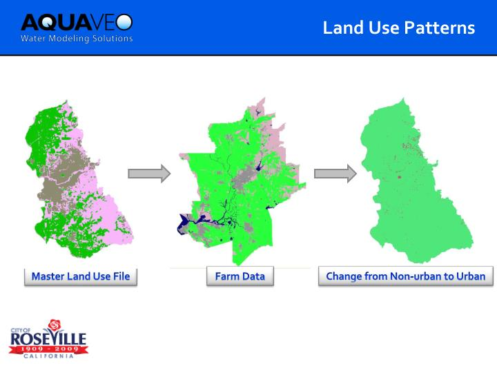 Land Use Patterns