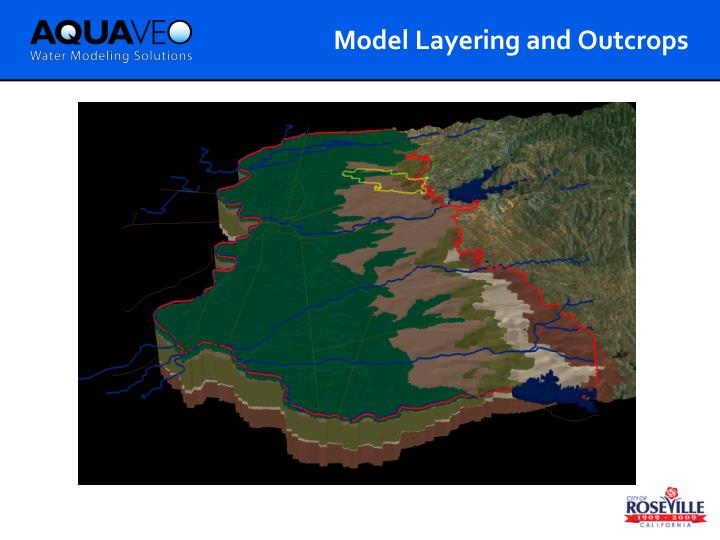 Model layering and outcrops