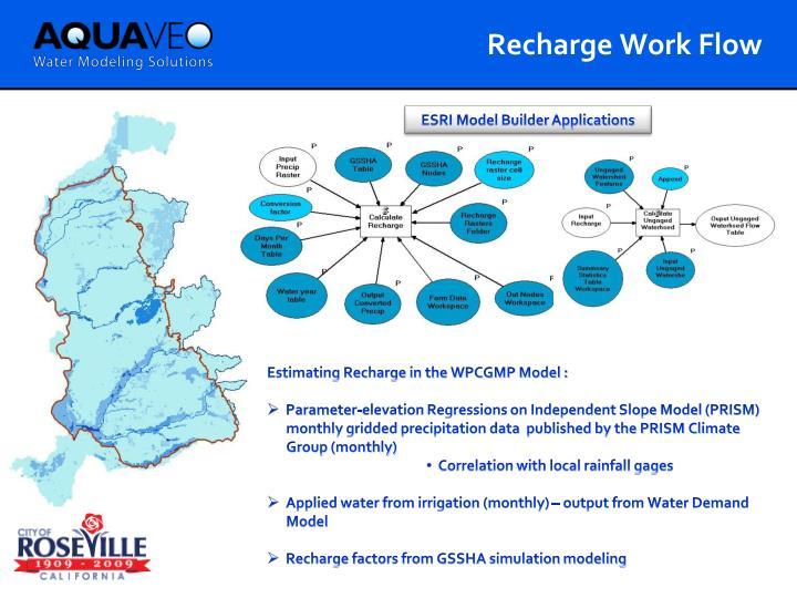 Recharge Work Flow