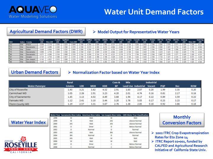 Water Unit Demand Factors