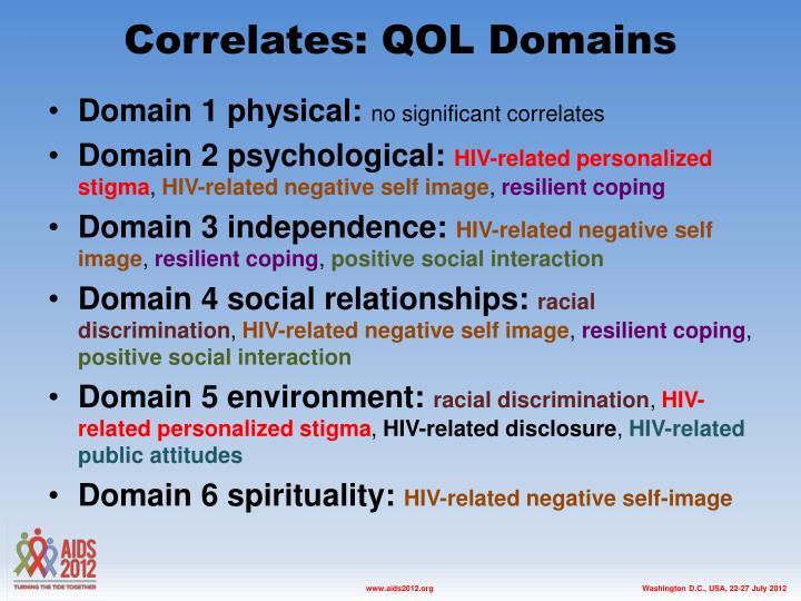 Correlates: QOL Domains