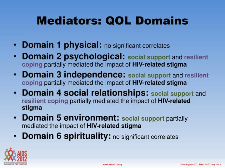 Mediators: QOL Domains