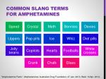 common slang terms for amphetamines