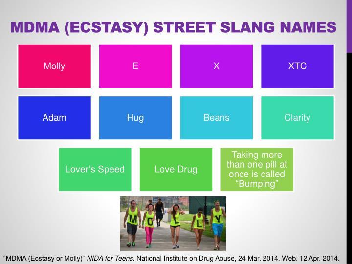 MDMA (Ecstasy) Street Slang Names