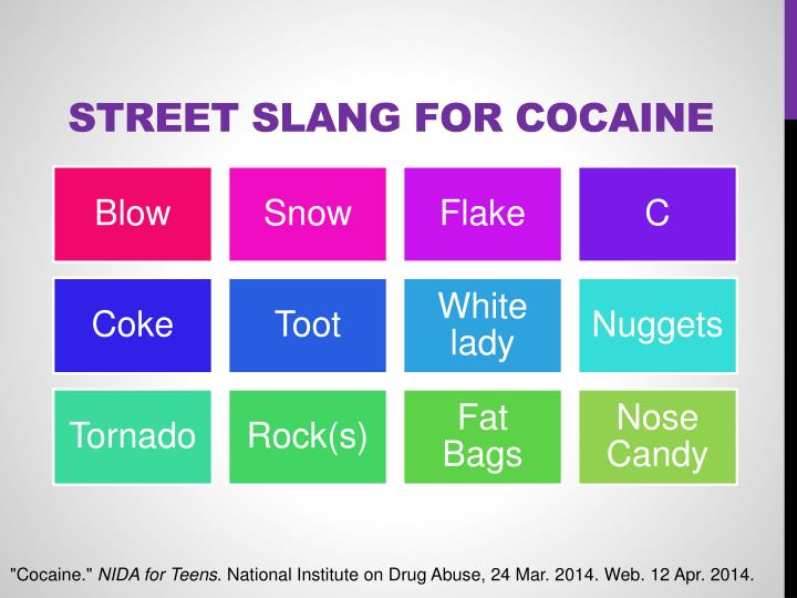 Street Slang for Cocaine