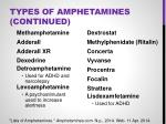 types of amphetamines continued
