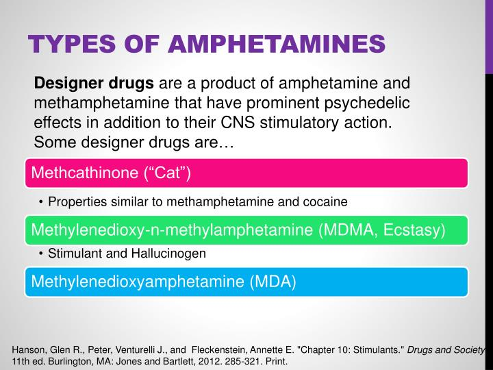 Types of Amphetamines