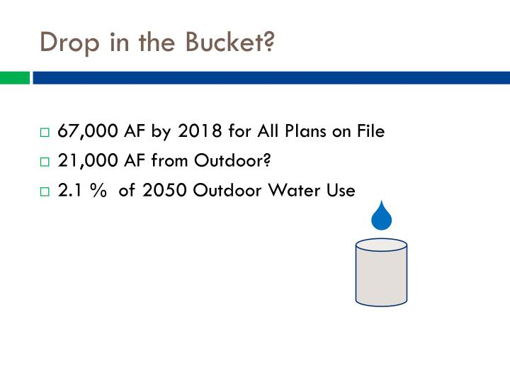 Drop in the Bucket?