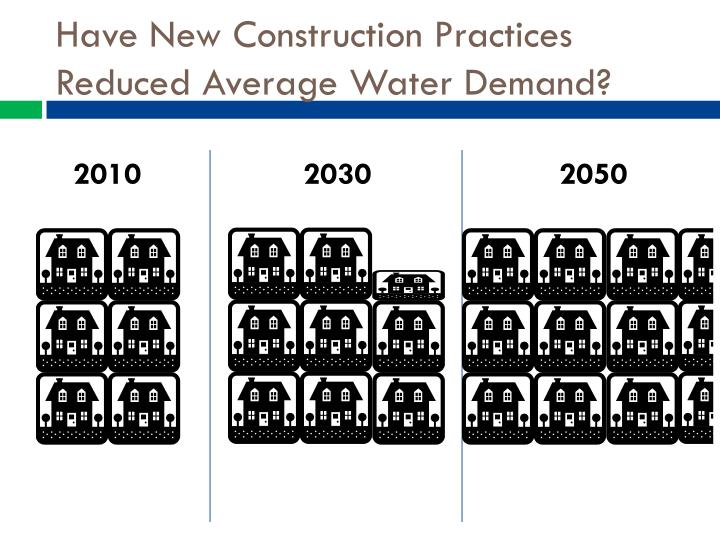 Have New Construction Practices Reduced Average Water Demand?