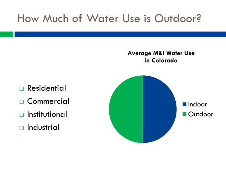 How Much of Water Use is Outdoor?
