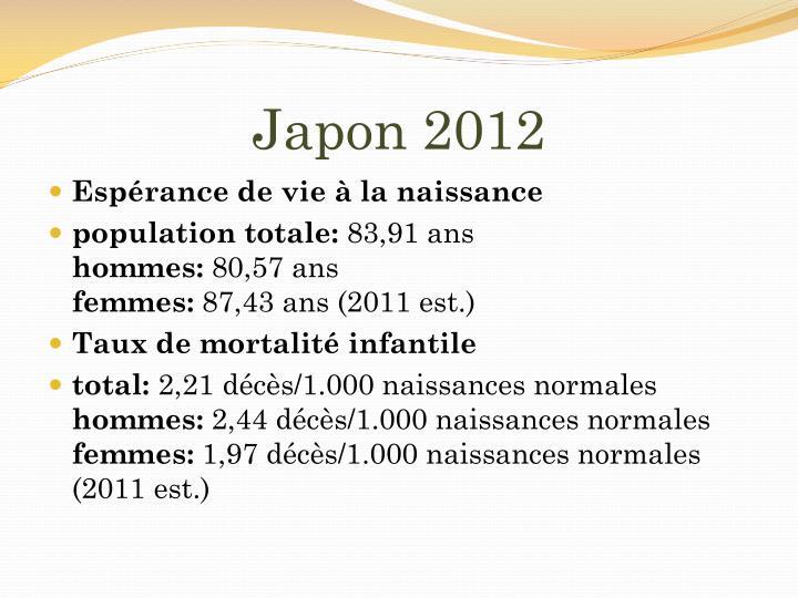 Japon 2012