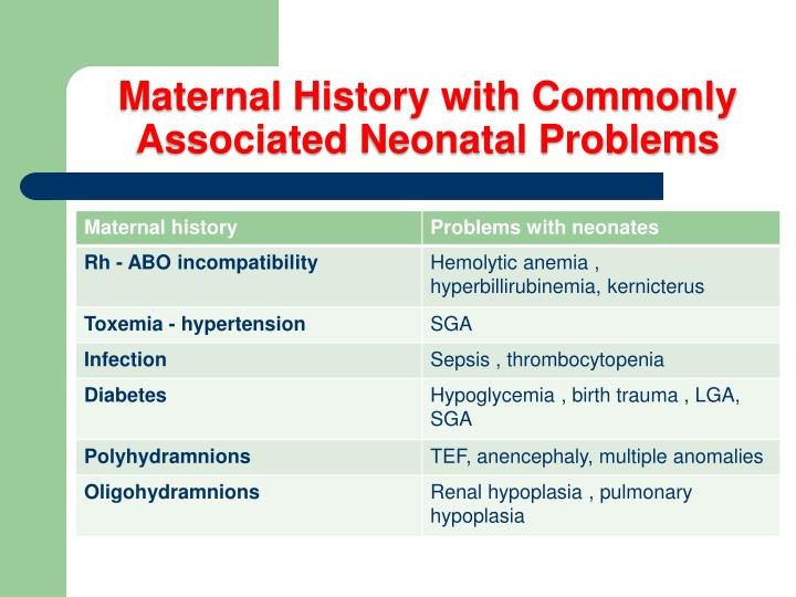 Maternal History with Commonly Associated Neonatal Problems