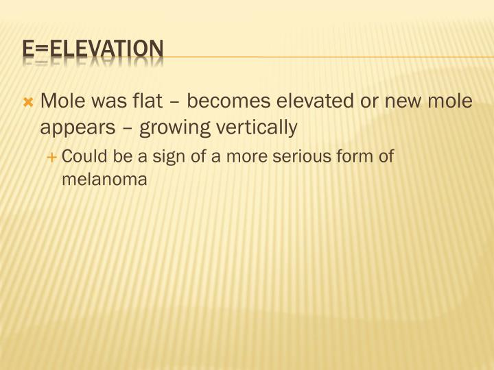 Mole was flat – becomes elevated or new mole appears – growing vertically
