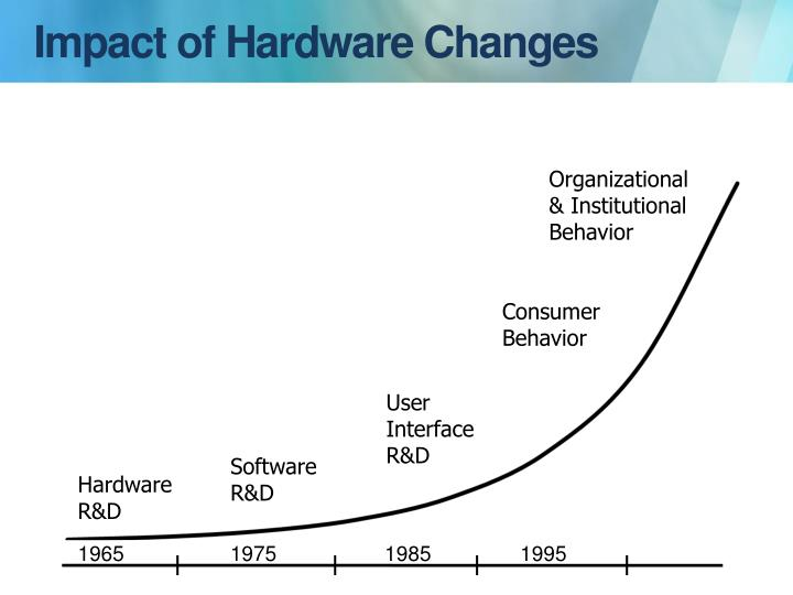 Impact of Hardware Changes