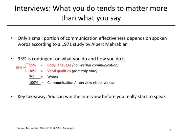 Interviews what you do tends to matter more than what you say