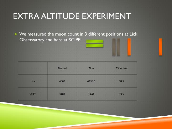 Extra altitude experiment