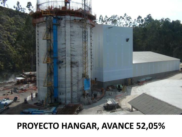 PROYECTO HANGAR, AVANCE 52,05%