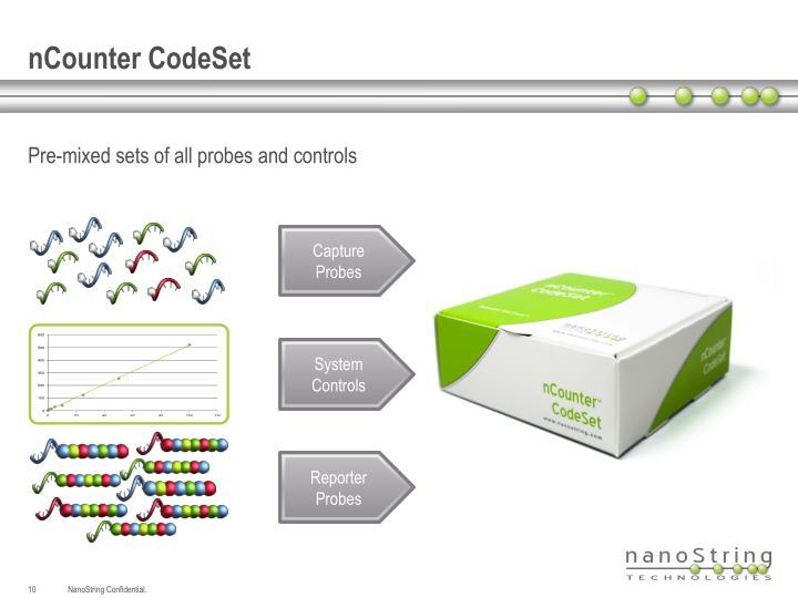 nCounter CodeSet