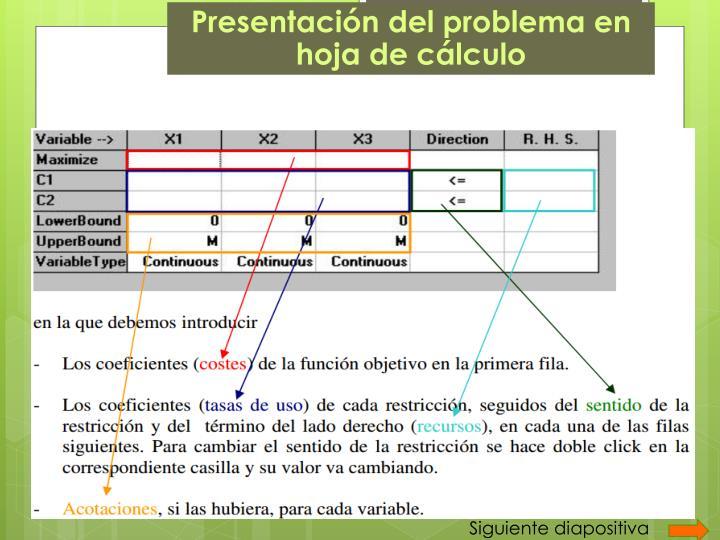 Presentación del problema en hoja de cálculo