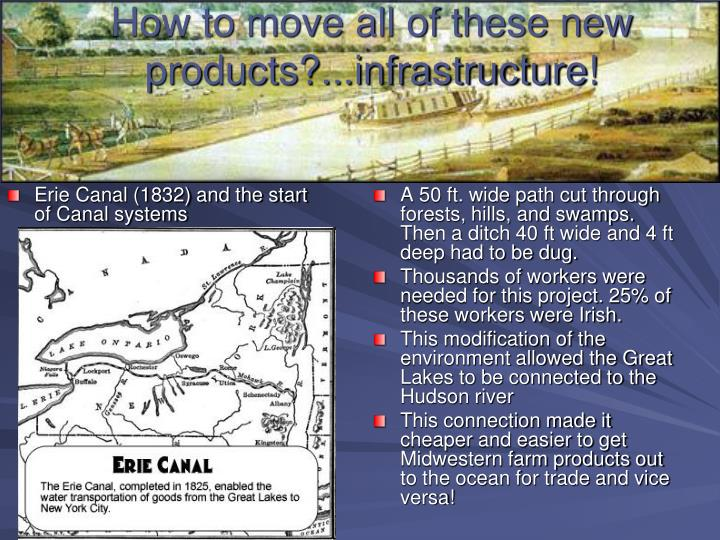 Erie Canal (1832) and the start of Canal systems