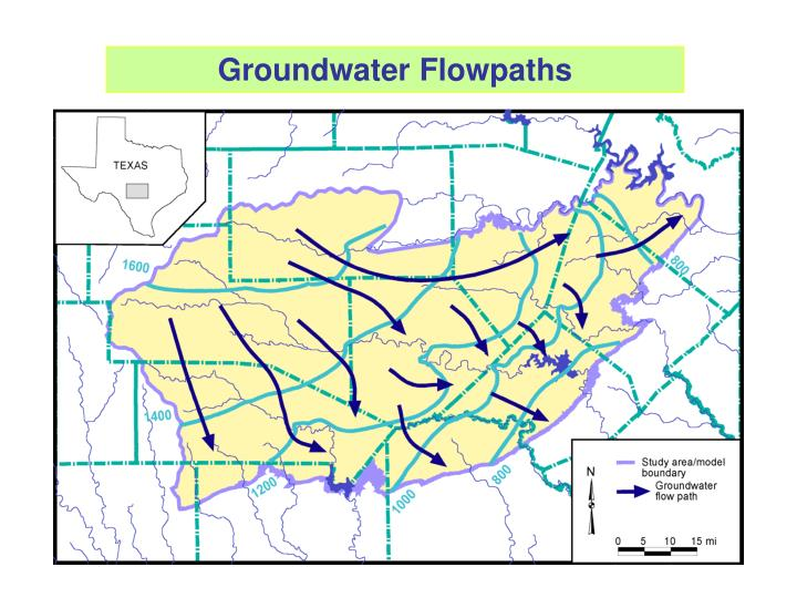 Groundwater Flowpaths