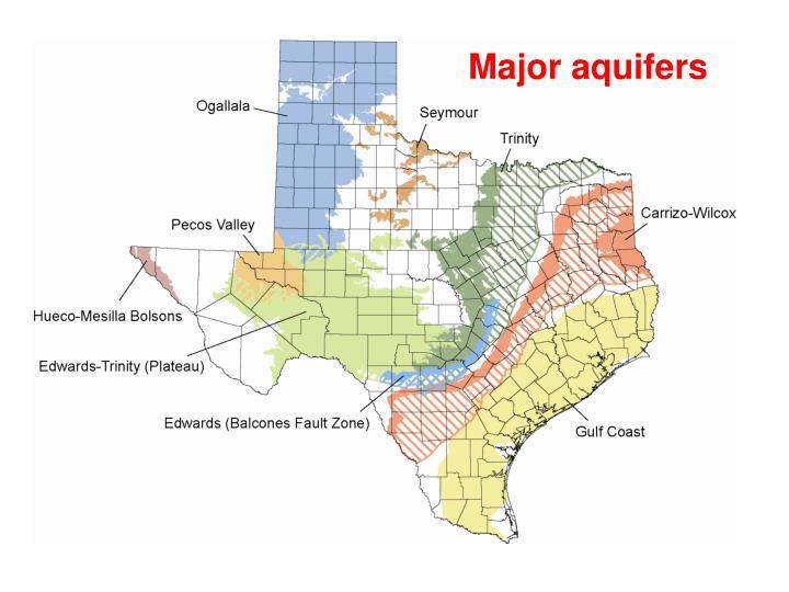 Major aquifers