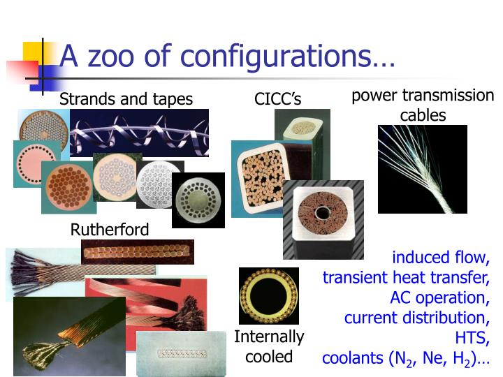 A zoo of configurations…